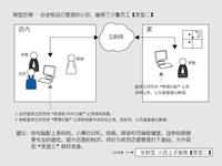 生财宝进销存软件商户类型2