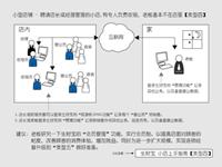 生财宝进销存软件商户类型4