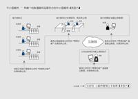 生财宝进销存软件商户类型6